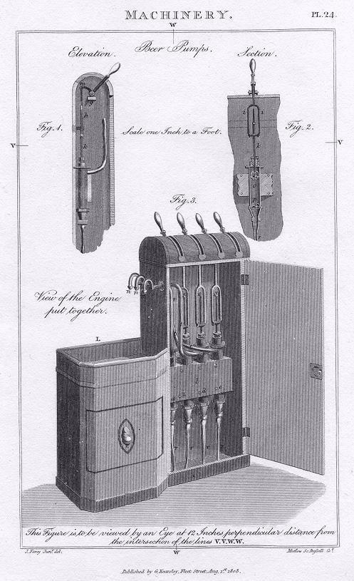 Victorian Beer Engine Illustration